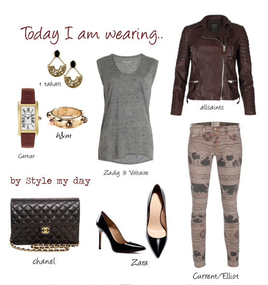 today I am wearing….